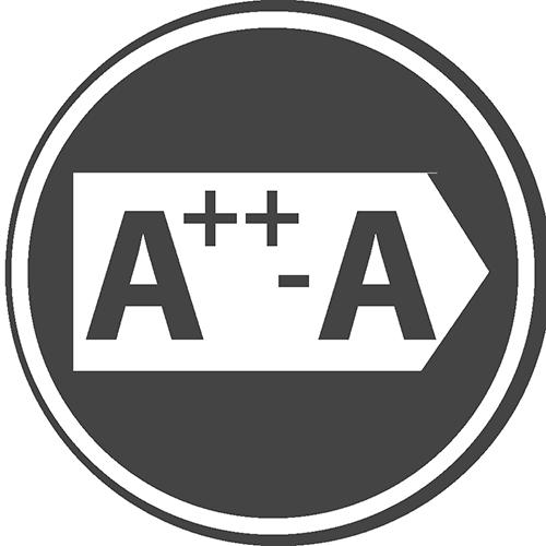 Klasa energetyczna: A++, A